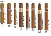 kích thước của một điếu xì gà